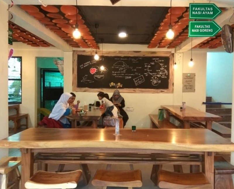 cafe di cilodong depok